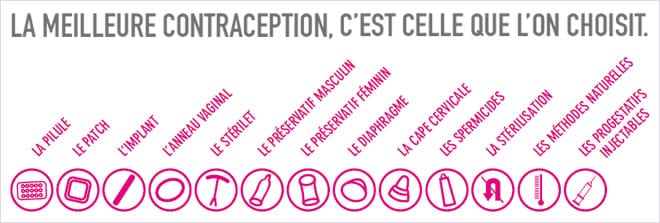 moyen de contraception
